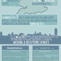 The Gay Wedding Guide Launches Manchester-based Campaign