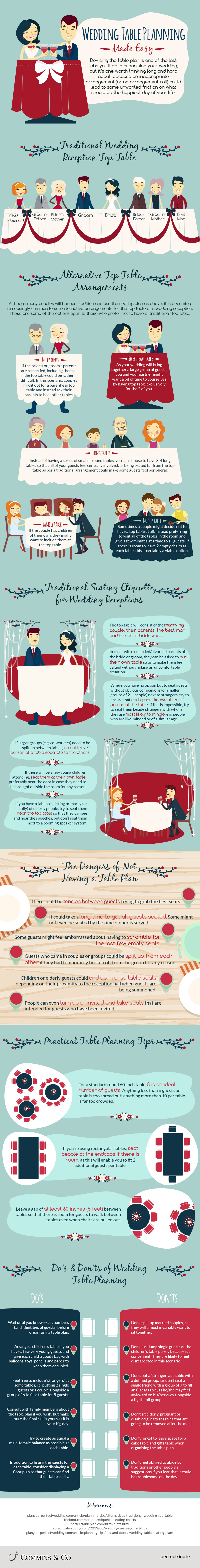 Wedding-Table-Planning-Made-Easy-PerfectRing