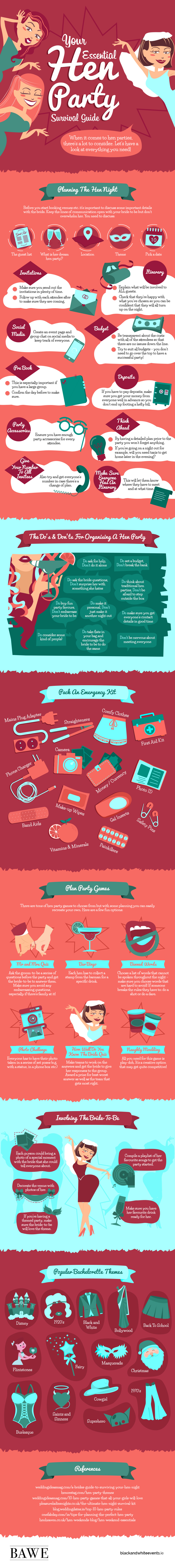 Your Essential Hen Party Survival Guide [Infographic]